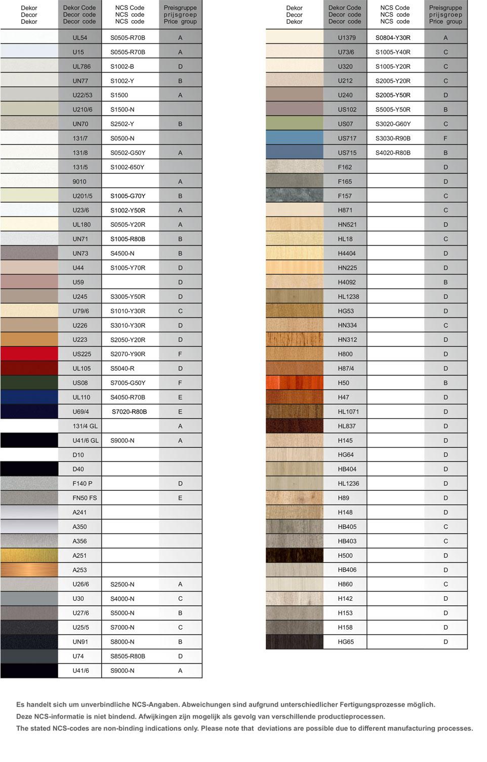 Kleurenvergelijk basiscollectie